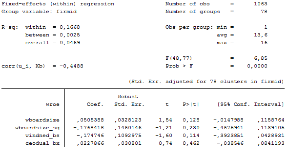 How to evaluate the credibility of a regression model