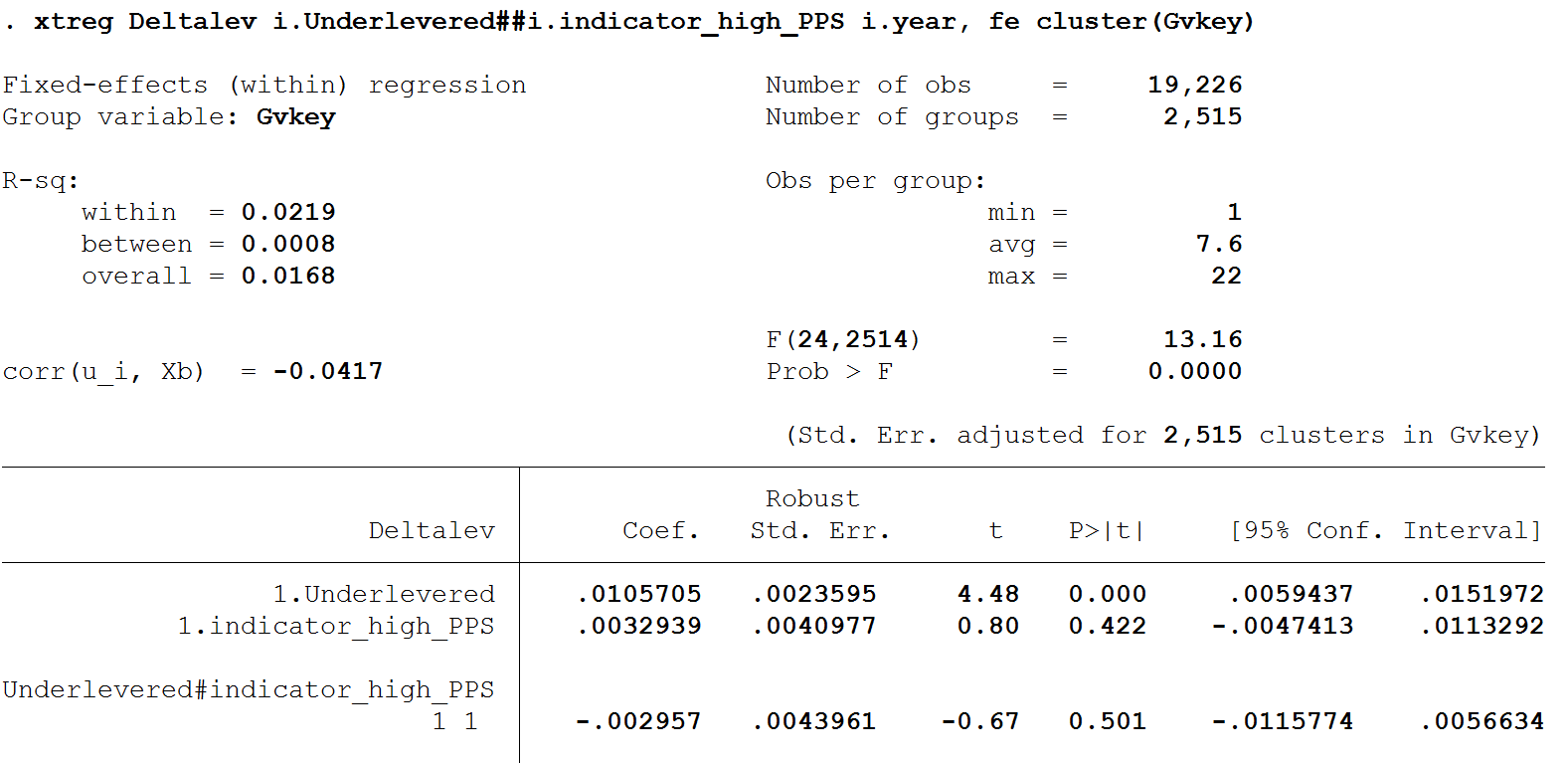 Correctly Interpreting Including Dummy Variables Into Regression Statalist