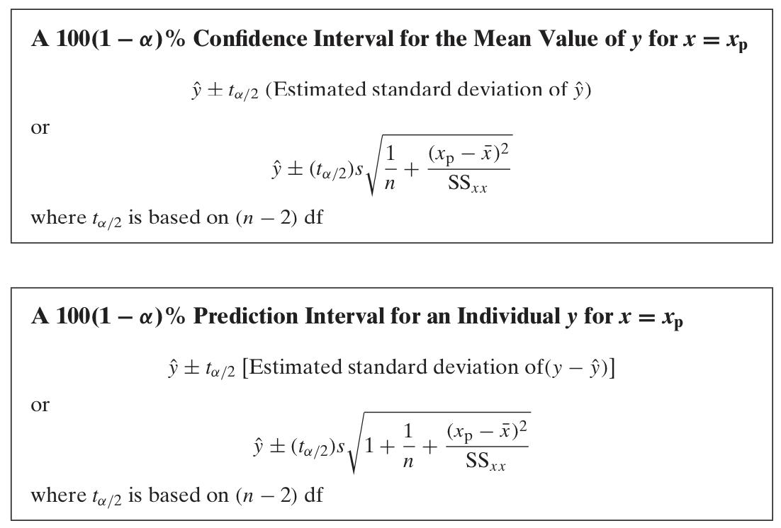 Linear regression, use Stata to estimate and predict - Statalist