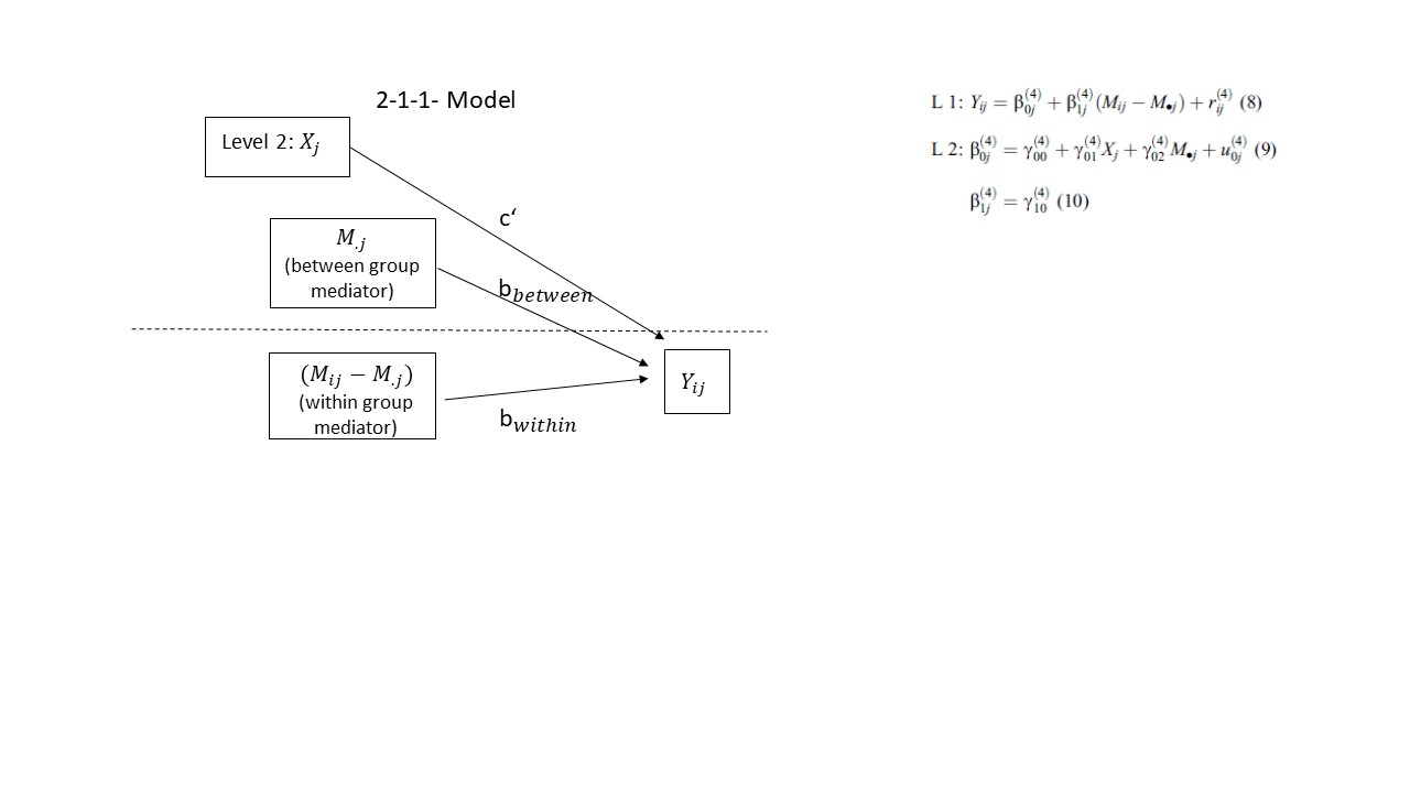 Multilevel Mediation Analysis (2-1-1 and 1-1-1-Mediation models