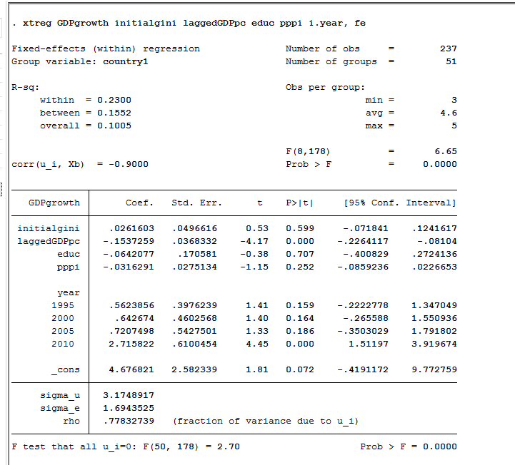 Pooled ols vs fixed effects in stata forex andino investment holding computrabajo quito