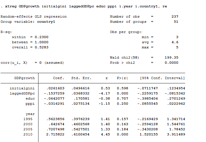 Pooled ols vs fixed effects in stata forex should i invest in an all in one fund