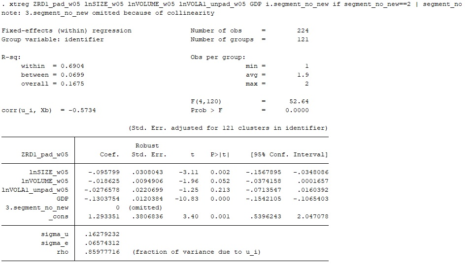 Pooled ols vs fixed effects in stata forex rusbult and van lange investment model